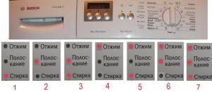 устранение код ошибки стиральных машин Bosch